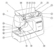 Janome - New Home CM2200 Sewing Machine Instruction Manual