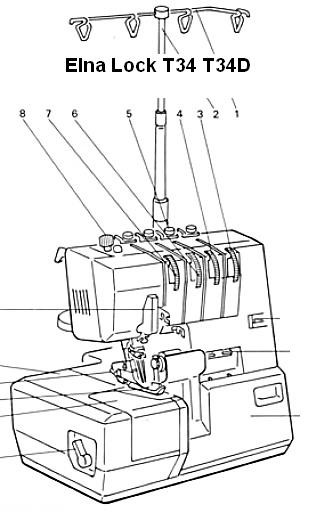 Elna Lock T34 T34D Overlocker PDF Instruction Manual