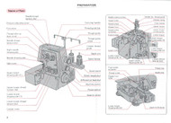 Janome 234D Parts description