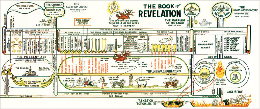 Clarence larkins the book of revelation chart more options image 1 ccuart Images