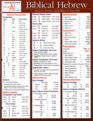 Biblical Hebrew Study Guide
