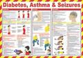 Diabetes, Asthma & Seizures Poster