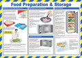 Food Preparation & Storage Poster
