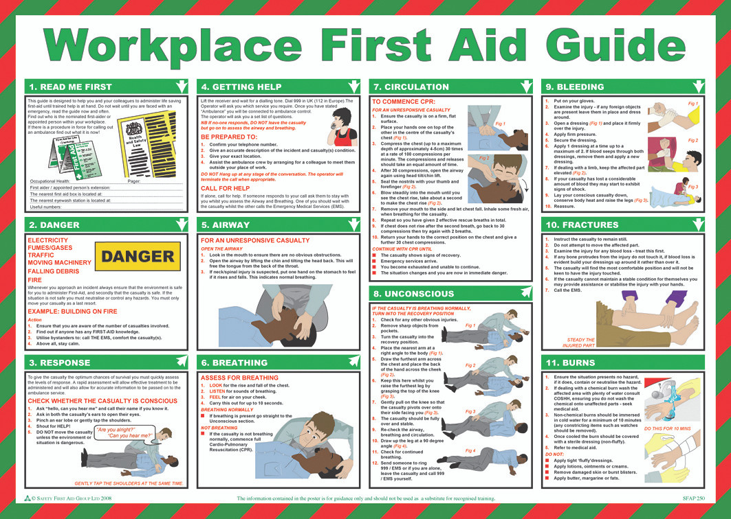 workplace first aid guide poster - easi-med.com ... diagram of the kidneys in the human body